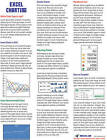 Excel Charting Laminated Tip Card: Visualizing Excel Data from MrExcel by Bill Jelen (Pamphlet, 2013)