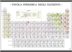 Cartina scolastica tavola periodica degli elementi 97 x 70 cm chimica ebay - Tavola chimica degli elementi ...