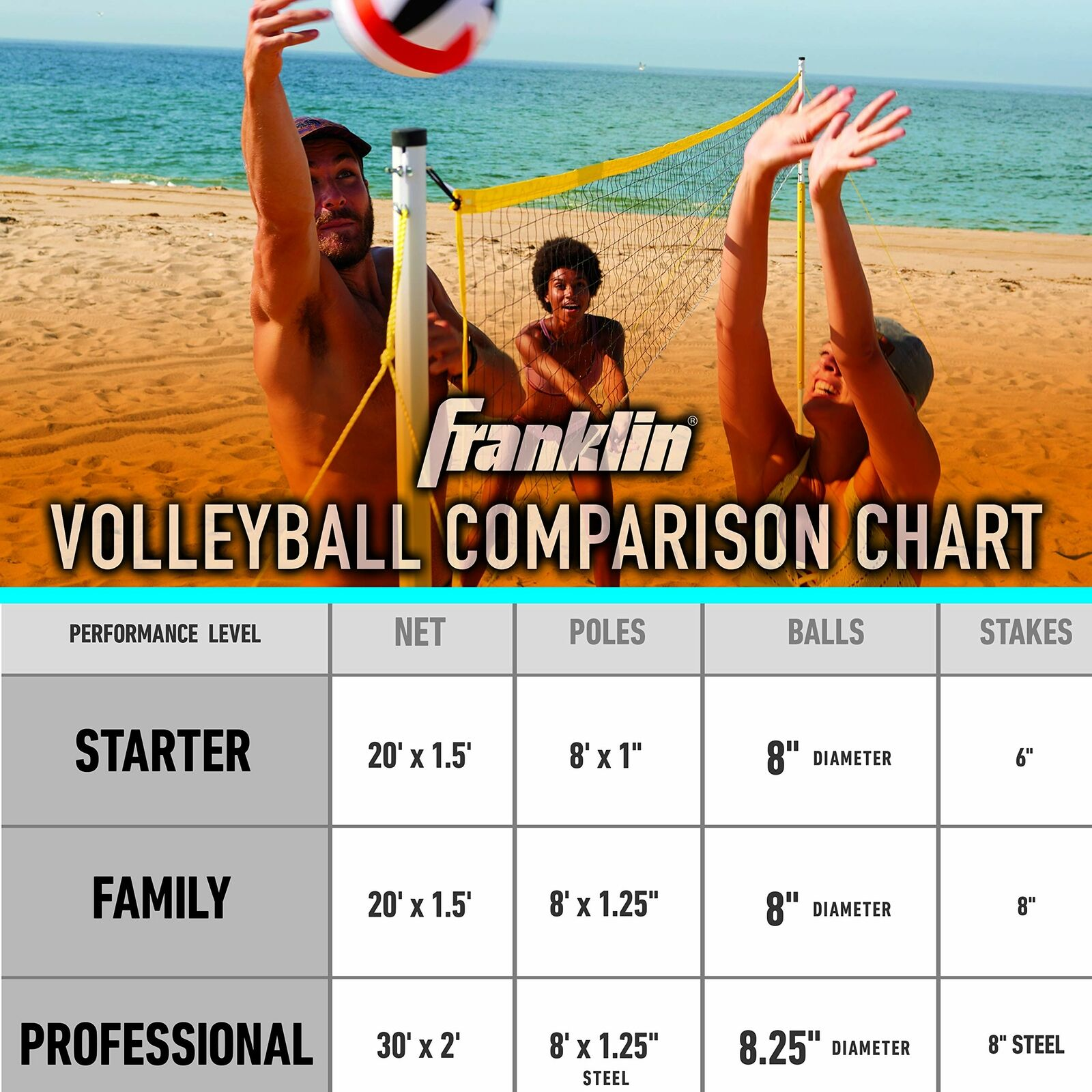 Franklin Sports Volleyball Net and Ball Set /— Includes 1 Net with Stakes Family 1 Volleyball and Professional Set Options and 1 Ball Pump with Needle /— Starter