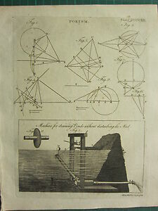 1797 GEORGIAN PRINT ~ PORISM VARIOUS DIAGRAMS ~ MACHINE DRAINING PONDS