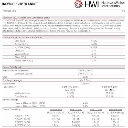 """FiberFrax or HWI Ceramic Fiber for Pizza Ovens by Kaowool 6lb x 1/"""" x 24/"""" x 72/"""""""