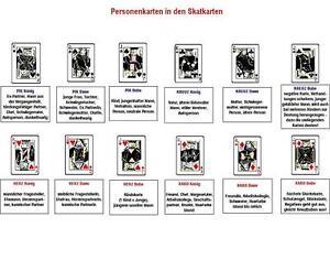 Kartenlegen-Lerntafel-Personenzuordnung-Skatkarten-Wahrsagen-Zukunft-deuten