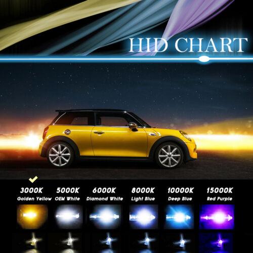 HidSystem 35W 55W Xenon HID Kit for Nissan Tiida Titan Tsubame Tsuru Urvan Xterr