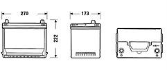Exide EA754 Standard Battery