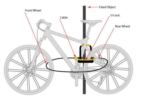 Onguard Brute Std 8001 D U Shackle Lock Motor Bike Cycle Scooter Gold Secure 95