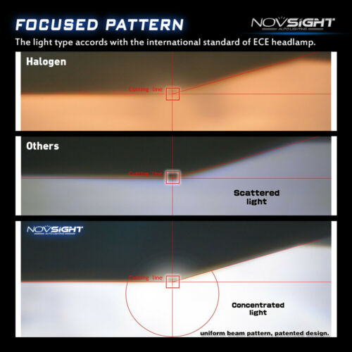 NOVSIGHT 10000LM H7 LED Headlight Fog Light Canbus Error Free Anti 6500K White