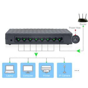 8 Port Internet Rapide Switch Ethernet Réseau LAN Hub ...
