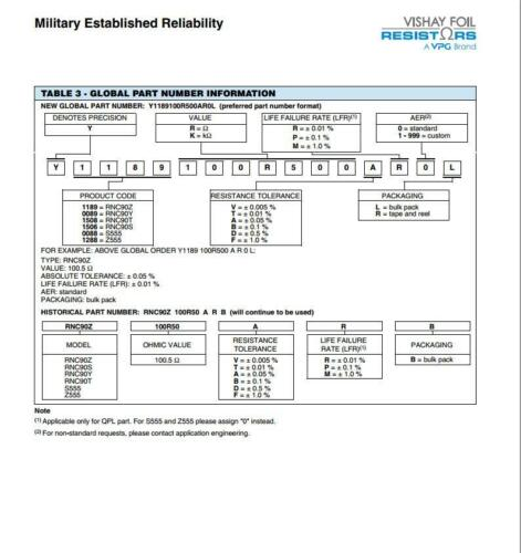 1x RNC90Y 33R200 FR Vishay RNC90 Series Metal Foil Resistors Y008933R2000FR0L