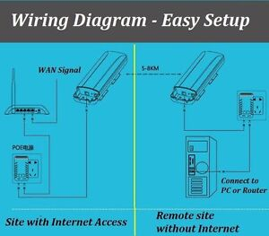 image is loading directional-wifi-antenna-ap-internet-signal-coverage-300m-