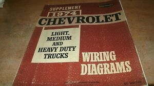 1974 CHEVROLET CHEYENNE BLAZER TRUCKS ALL 10 - 90 SERIES ...