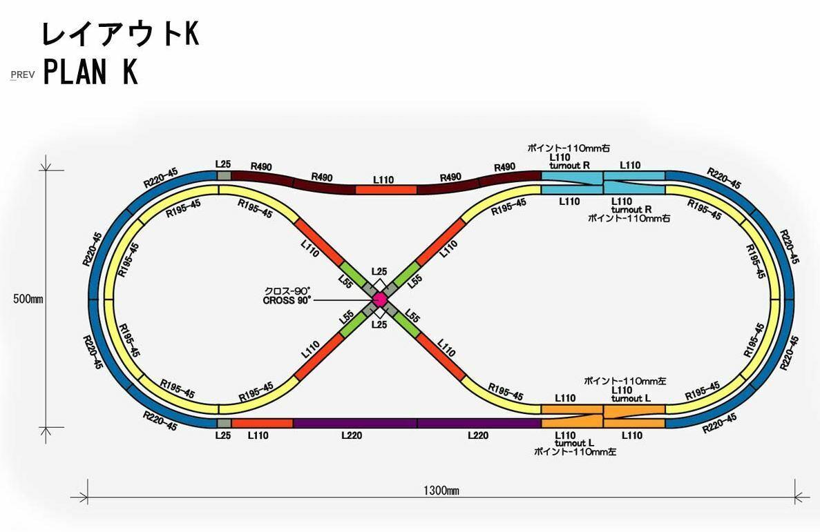 Rokuhan Layout Plan K set completo binari 51.1 x 19.6
