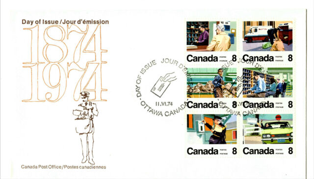 CANADA 1974 FIRST DAY COVER