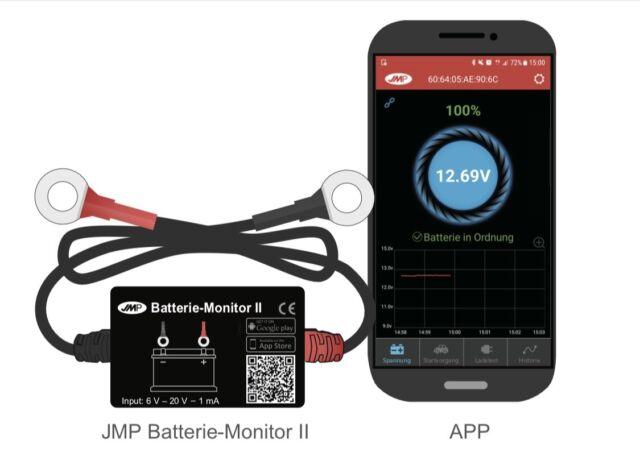Kamera mit Mikro und SMS-Benachrichtigung