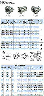 LMF16UU 16mm Flang Linear Bearing Router Shaft Bearing CNC YJZ