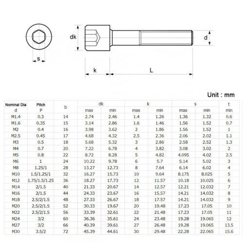 M8 Alloy Steel Hex Socket Screw High Strength Hex Barrel Head Screws 12.9 Level
