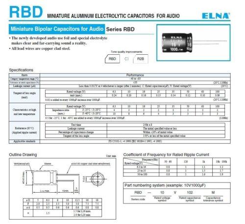 4pcs Elna Capacitors RBD 220uf 25V Audio Series Bi Polar Capacitors