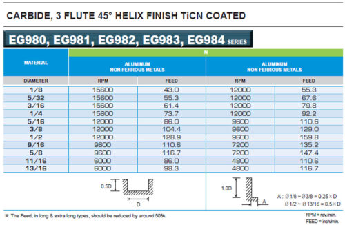 "3//8/"" 3FL Square End 1/""LOC Hi-Polished Finish YG1 Alu-Power Carbide End Mill"