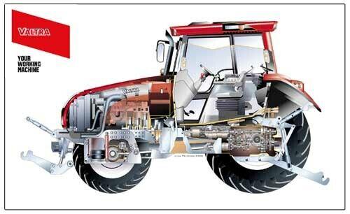 Valtra Valmet Tractor Cutaway FOLLETO cartel anuncio A3