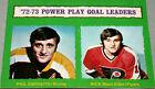 1984 O-PEE-CHEE John Tonelli #138 Hockey Card