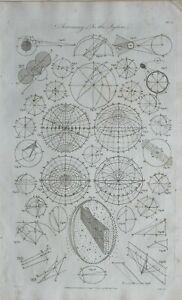 1790-DATED-PRINT-ASTRONOMY-VARIOUS-DIAGRAM-SPHERES