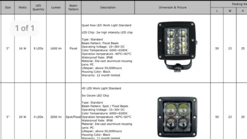 2014-2019 POLARIS RZR 1000 XP UPGRADE TO LED CUBE HEADLIGHTS KIT
