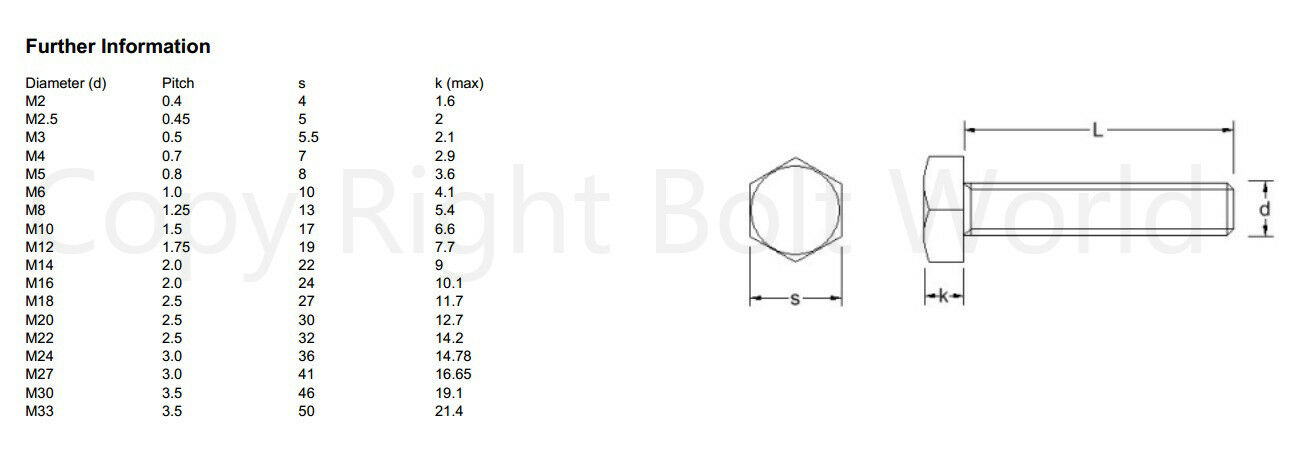 M30 M30 M30 30mm A2 Acero Inoxidable completamente Perno Roscado Tornillos Hexagonal Hex Set DIN 933 PC da82e8