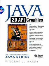 Java 2D API Graphics-ExLibrary