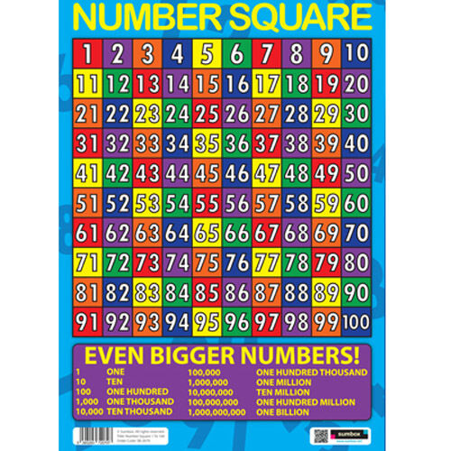 SUMBOX EDUCATIONAL NUMBER SQUARE MATHS POSTER WALL CHART COUNT 1 - 100 TEACHING