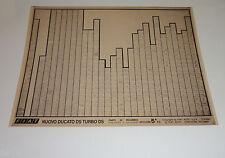 Microfich Ersatzteilkatalog Fiat Nuovo Ducato DS Turbo DS 60331296