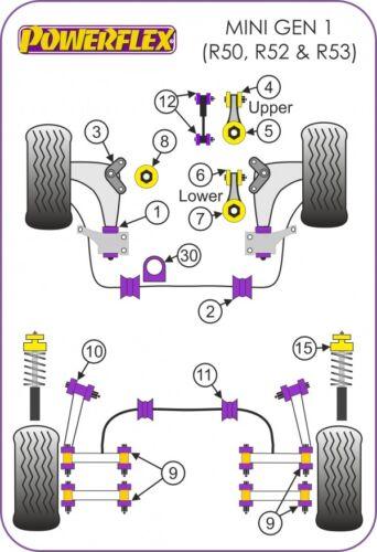 Powerflex PU Buchsen Mini I R50 R52 R53 Motorlager Abstützung oben unten vorne