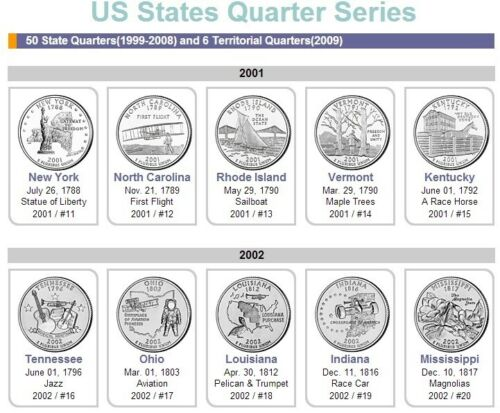 1999-2008 PLATINUM PLATED CSN Mint State Quarter Collection 10 sets 50 coins
