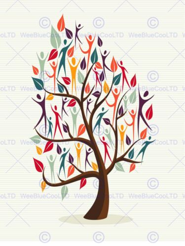 PAINTING ILLUSTRATION DANCING PEOPLE TREE LEAVES ART PRINT POSTER MP3098B