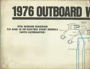 JOHNSON MARINE BOAT 1976 OUTBOARD WIRING DIAGRAMS 9.9 15 ...