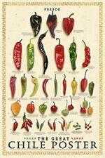 THE GREAT CHILE POSTER MARK MILLER fresh chili pepper kitchen fresco art print