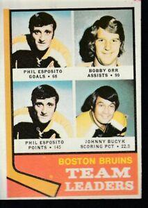 BOSTON BRUINS TEAM LEADERS #28 1974-75 TOPPS HOCKEY NICE ... Bruins Roster 1974