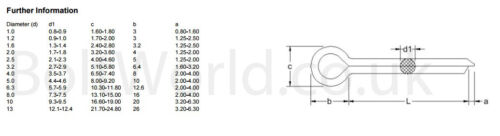 A2 STAINLESS STEEL SPLIT COTTER PINS PIN RETAINING R CLIPS DIN 94 VARIOUS SIZES