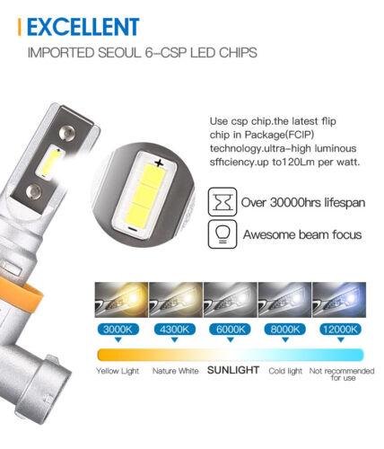 2 x 24v LED H1 Headlight Hella Spot 320FF HGV Truck Xenon White P14.5S