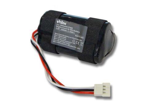 Batterie für Logitech S315 S715i 180AAHC3TMX ACCU S315i S715
