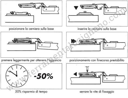 CERNIERA CERNIERE SALICE PER ANTE MOBILI CUCINA ARMADI COLLO 0 BASSO FORO MM.40