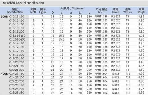 APMT1604PDER-H2 CNC Insert Indexable End Mill Holder BAP400R C25-30-150 2Flute