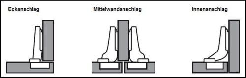 Blum Möbel Topf Band Tür Scharnier 110° mit Blumotion Dämpfung für Holz Schraube