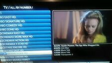 iptv premium channels for mag 254, avov, android 1,3,6 and 12 months service