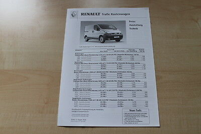 Preise & Technische Daten & Ausstattungen 83157 Prosp Renault Trafic Kasten