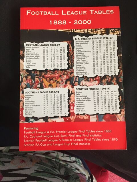 Football League Tables 1888-2000 By Michael Robinson