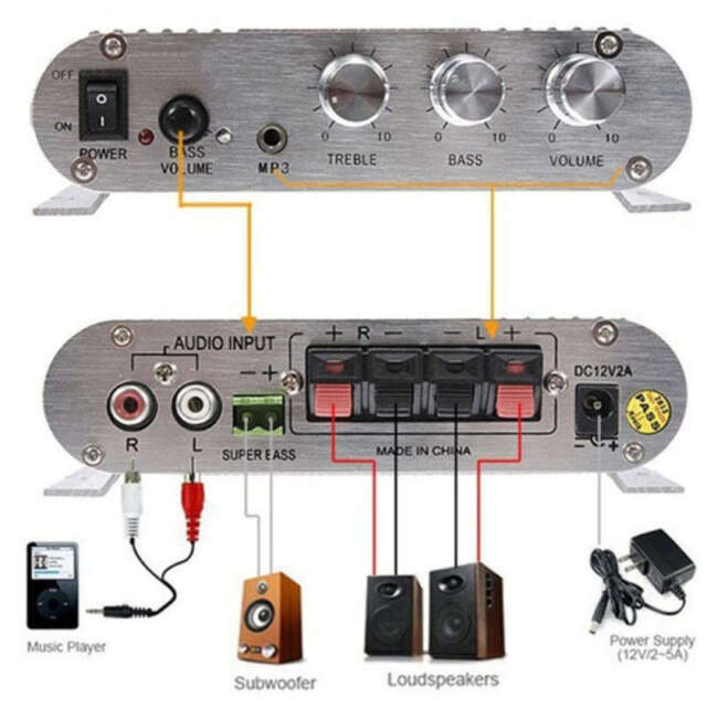 Lvpin Mini Hi-Fi 2.1 Amplifier Booster Radio MP3 Stereo for Car Motorcycle Home