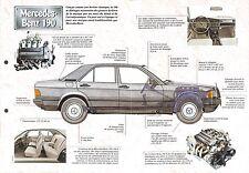 Mercedes-Benz 190 E 2.6  4 & 6 Cylindres Allemagne 1983 Auto Car FICHE FRANCE