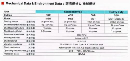1pc Fotek MET-500-8 Magnetic Incremental Rotary Encoder φ50mm Resolution= 500ppr