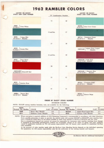 1962 RAMBLER AMERICAN AMBASSADOR CLASSIC 62 PAINT CHIPS DUPONT 5 14PC 1PG