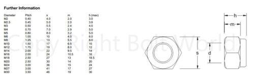 METRIC HEXAGON HEX NYLOC NYLON INSERT LOCKING NUTS BRIGHT ZINC PLATED DIN 985
