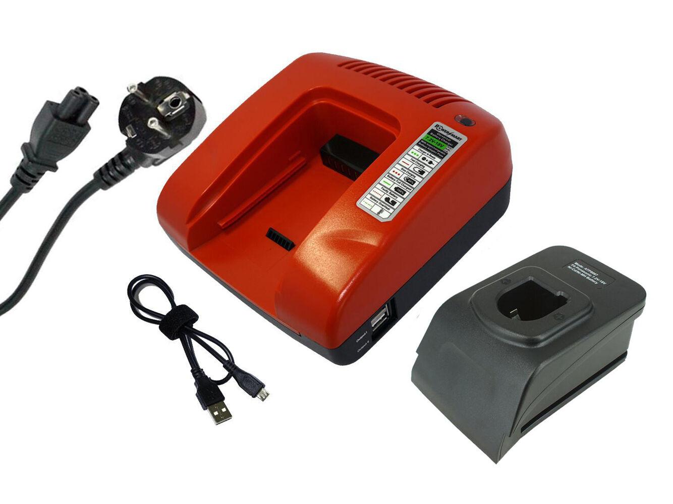 7.2-18V Ladegerät für Panasonic EY6405FQKW EY6406FQKW EY6407NQKW EY6409NQKW, Rot